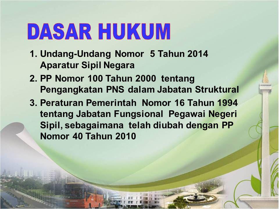 1.Undang-Undang Nomor 5 Tahun 2014 Aparatur Sipil Negara 2.PP Nomor 100 Tahun 2000 tentang Pengangkatan PNS dalam Jabatan Struktural 3.Peraturan Pemer