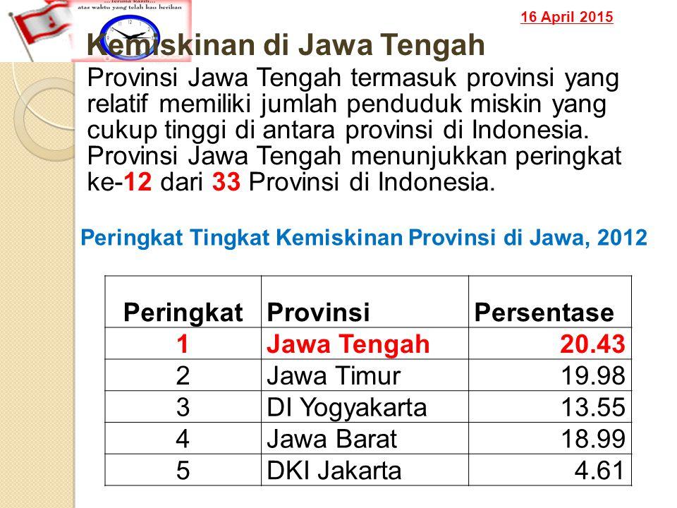 16 April 2015 Kemiskinan di Jawa Tengah Provinsi Jawa Tengah termasuk provinsi yang relatif memiliki jumlah penduduk miskin yang cukup tinggi di antar