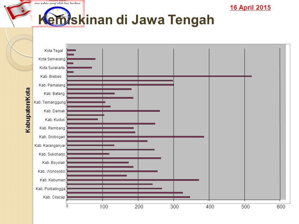 16 April 2015 Kemiskinan di Jawa Tengah