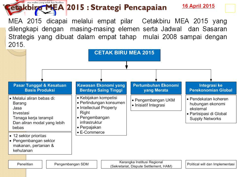 16 April 2015 Cetakbiru MEA 2015 : Strategi Pencapaian 18 MEA 2015 dicapai melalui empat pilar Cetakbiru MEA 2015 yang dilengkapi dengan masing-masing elemen serta Jadwal dan Sasaran Strategis yang dibuat dalam empat tahap mulai 2008 sampai dengan 2015.