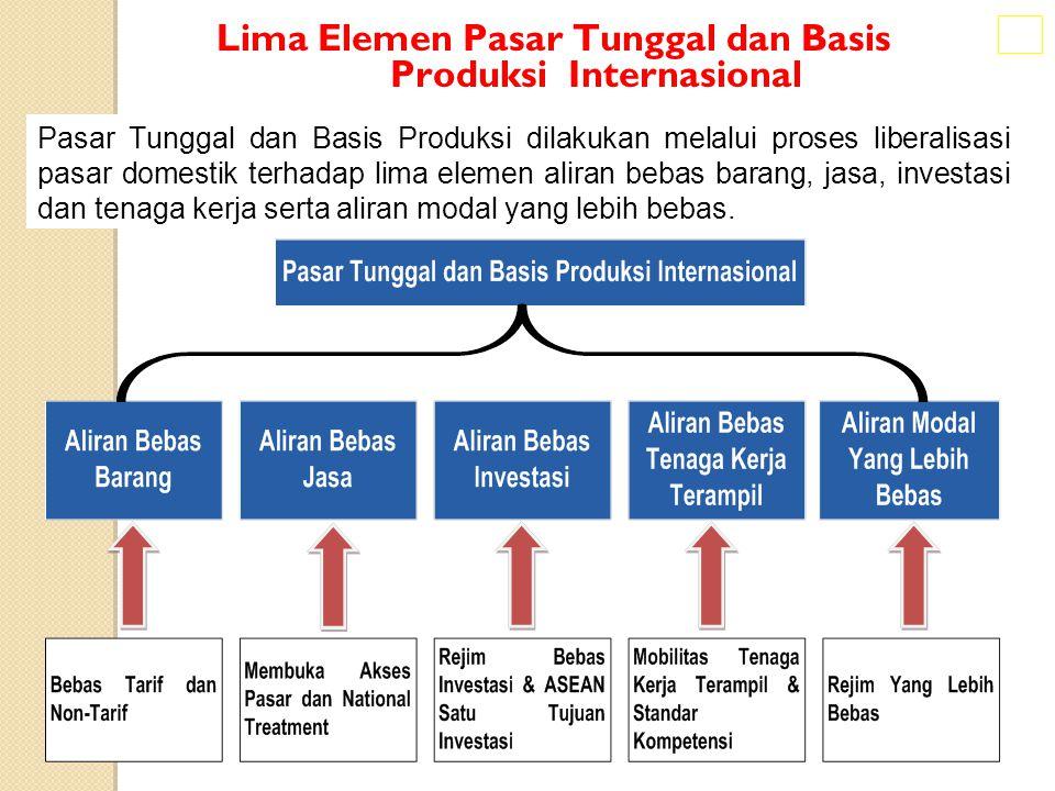 Lima Elemen Pasar Tunggal dan Basis Produksi Internasional 19 Pasar Tunggal dan Basis Produksi dilakukan melalui proses liberalisasi pasar domestik terhadap lima elemen aliran bebas barang, jasa, investasi dan tenaga kerja serta aliran modal yang lebih bebas.