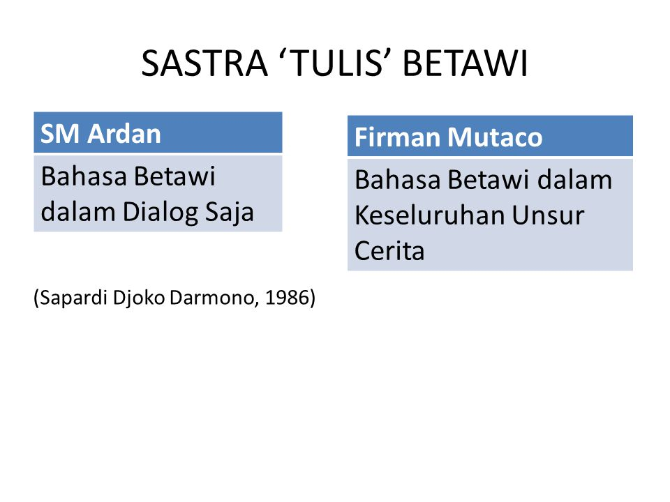 SASTRA 'TULIS' BETAWI SM Ardan Bahasa Betawi dalam Dialog Saja Firman Mutaco Bahasa Betawi dalam Keseluruhan Unsur Cerita (Sapardi Djoko Darmono, 1986