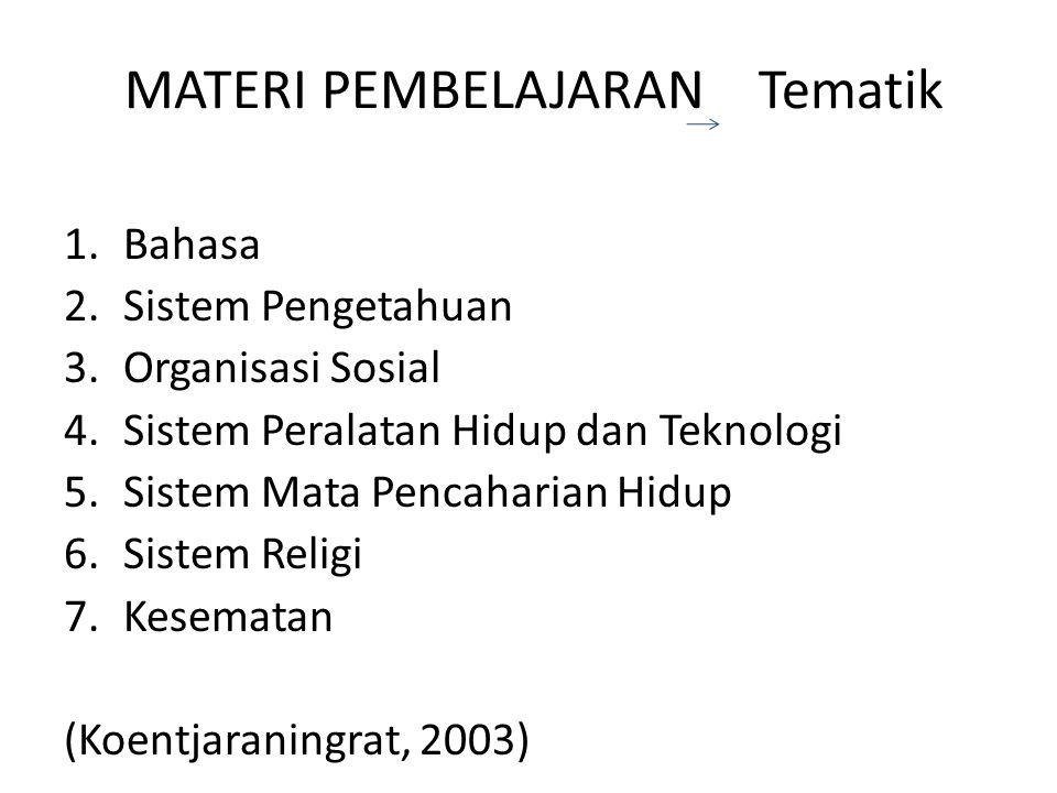 MATERI PEMBELAJARAN Tematik 1.Bahasa 2.Sistem Pengetahuan 3.Organisasi Sosial 4.Sistem Peralatan Hidup dan Teknologi 5.Sistem Mata Pencaharian Hidup 6