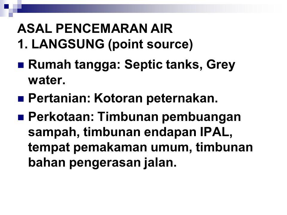 ASAL PENCEMARAN AIR 1. LANGSUNG (point source) Rumah tangga: Septic tanks, Grey water. Pertanian: Kotoran peternakan. Perkotaan: Timbunan pembuangan s