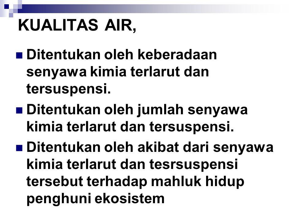 KUALITAS AIR, Ditentukan oleh keberadaan senyawa kimia terlarut dan tersuspensi. Ditentukan oleh jumlah senyawa kimia terlarut dan tersuspensi. Ditent