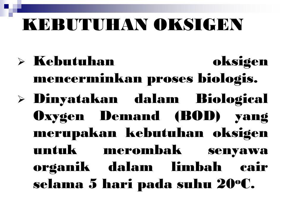 KEBUTUHAN OKSIGEN  Kebutuhan oksigen mencerminkan proses biologis.  Dinyatakan dalam Biological Oxygen Demand (BOD) yang merupakan kebutuhan oksigen