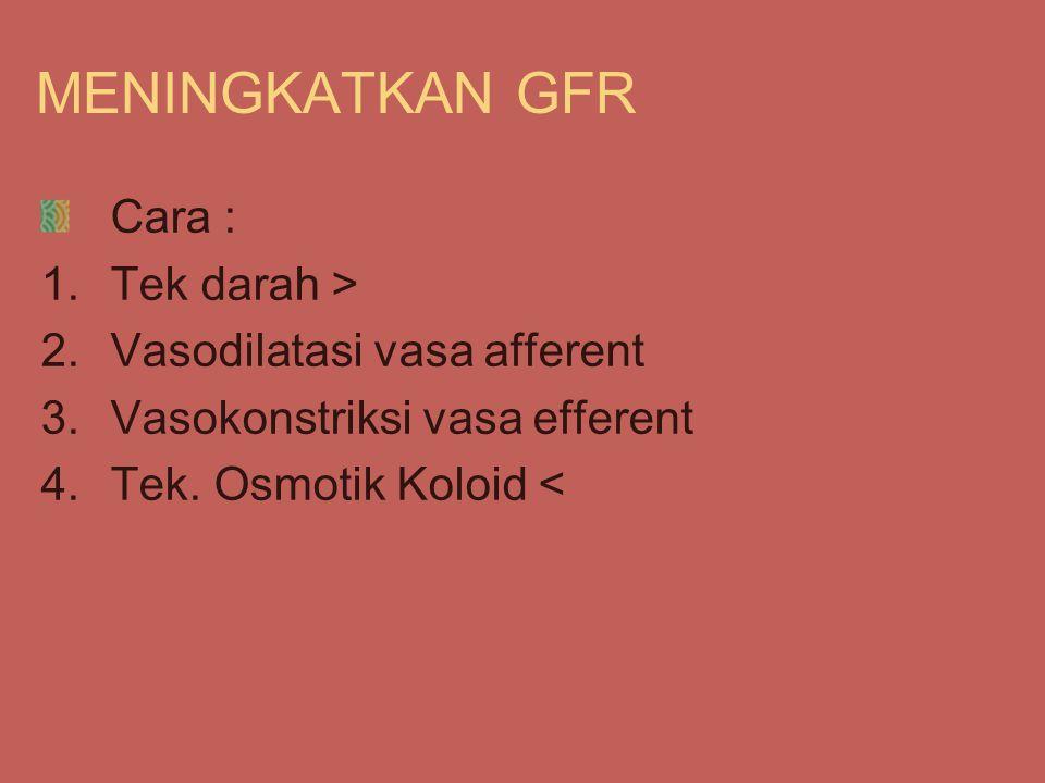 MENINGKATKAN GFR Cara : 1.Tek darah > 2.Vasodilatasi vasa afferent 3.Vasokonstriksi vasa efferent 4.Tek.