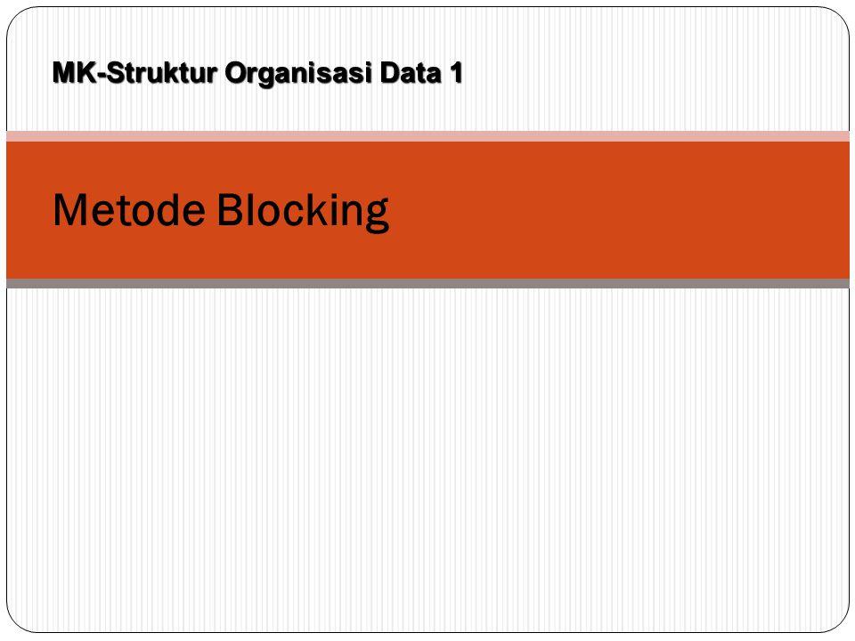 Ditanya :  Blocking Factor  Record Transfer Time  Block Transfer Time  Pemborosan Ruang (Waste)  Bulk Transfer Rate Dengan Menggunakan metode blockingnya : Dengan Menggunakan metode blockingnya :  Fixed blocking  Variable spanned  Variable unspanned Contoh Kasus MK-SOD 1 22 etode Blocking Metode Blocking