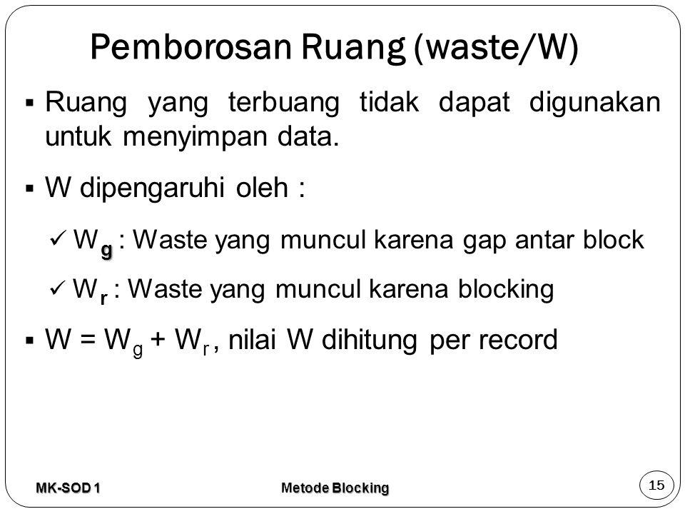 Pemborosan Ruang (waste/W)  Ruang yang terbuang tidak dapat digunakan untuk menyimpan data.  W dipengaruhi oleh : g W g : Waste yang muncul karena g
