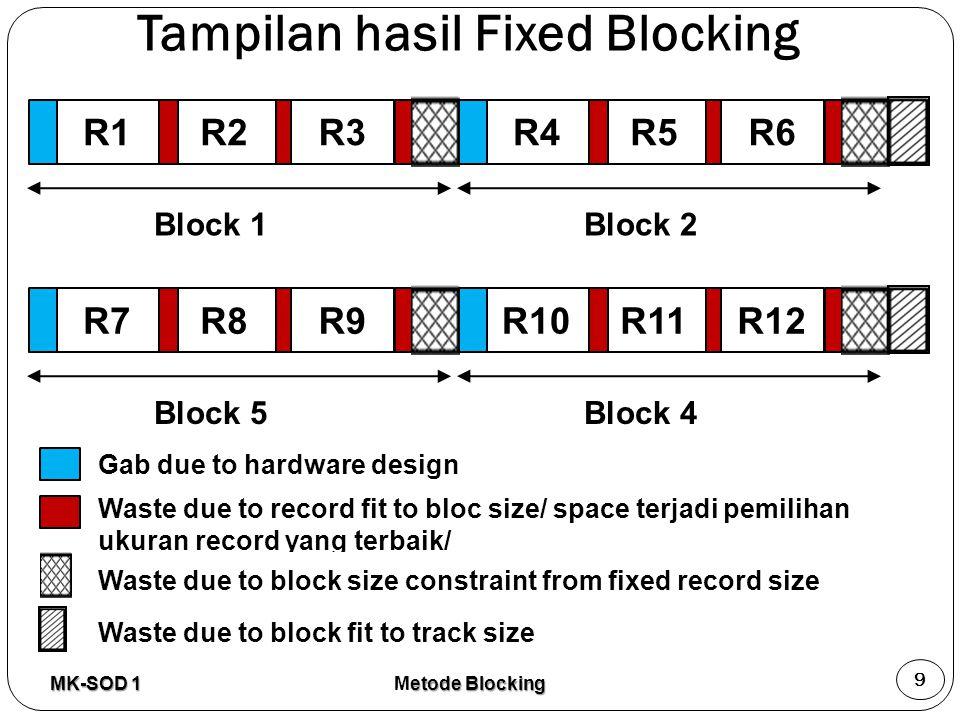 Variable-Length Spanned Blocking  Ukuran record tidak sama (variable)  Record dapat dipecah bila menemukan gap antar blok.