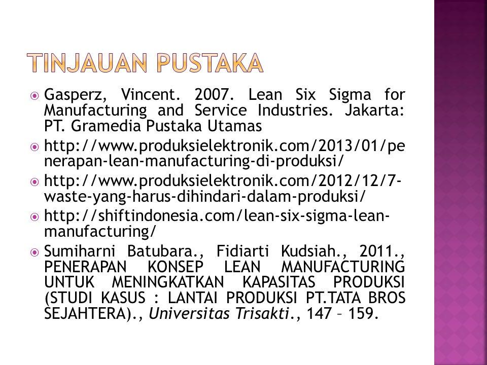  Gasperz, Vincent. 2007. Lean Six Sigma for Manufacturing and Service Industries. Jakarta: PT. Gramedia Pustaka Utamas  http://www.produksielektroni
