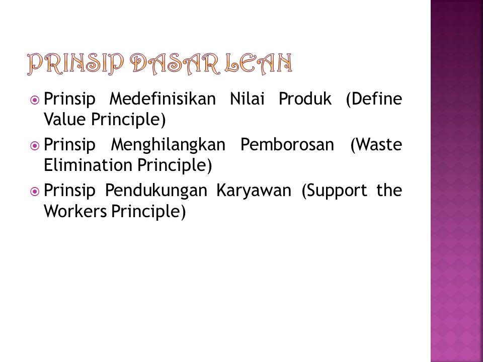  Prinsip Medefinisikan Nilai Produk (Define Value Principle)  Prinsip Menghilangkan Pemborosan (Waste Elimination Principle)  Prinsip Pendukungan K
