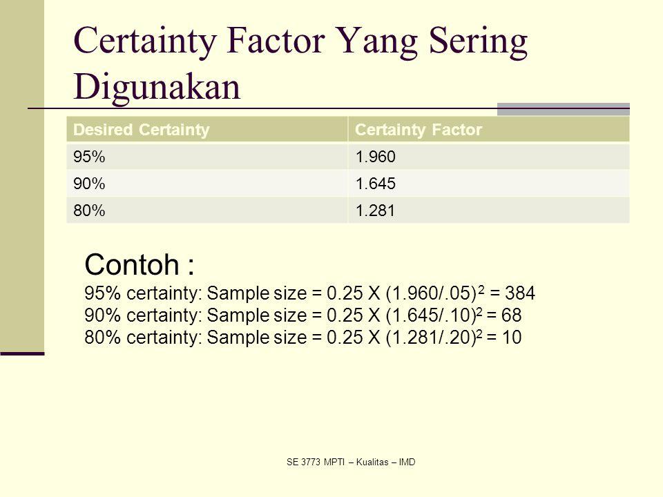 Certainty Factor Yang Sering Digunakan Desired CertaintyCertainty Factor 95%1.960 90%1.645 80%1.281 SE 3773 MPTI – Kualitas – IMD Contoh : 95% certain