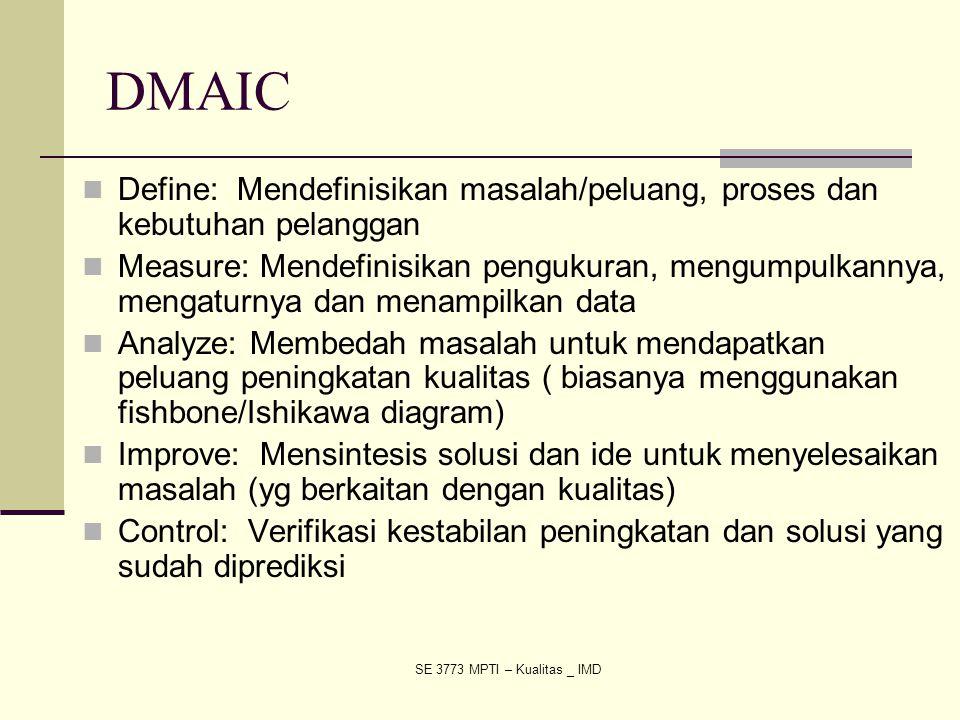 SE 3773 MPTI – Kualitas _ IMD DMAIC Define: Mendefinisikan masalah/peluang, proses dan kebutuhan pelanggan Measure: Mendefinisikan pengukuran, mengump