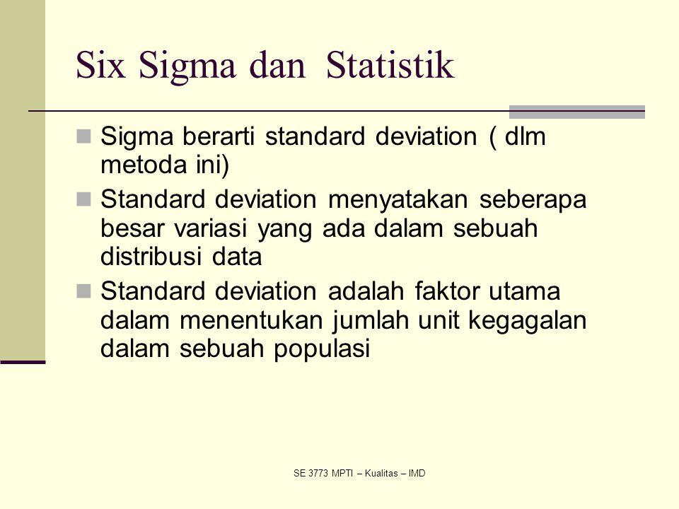 SE 3773 MPTI – Kualitas – IMD Six Sigma dan Statistik Sigma berarti standard deviation ( dlm metoda ini) Standard deviation menyatakan seberapa besar