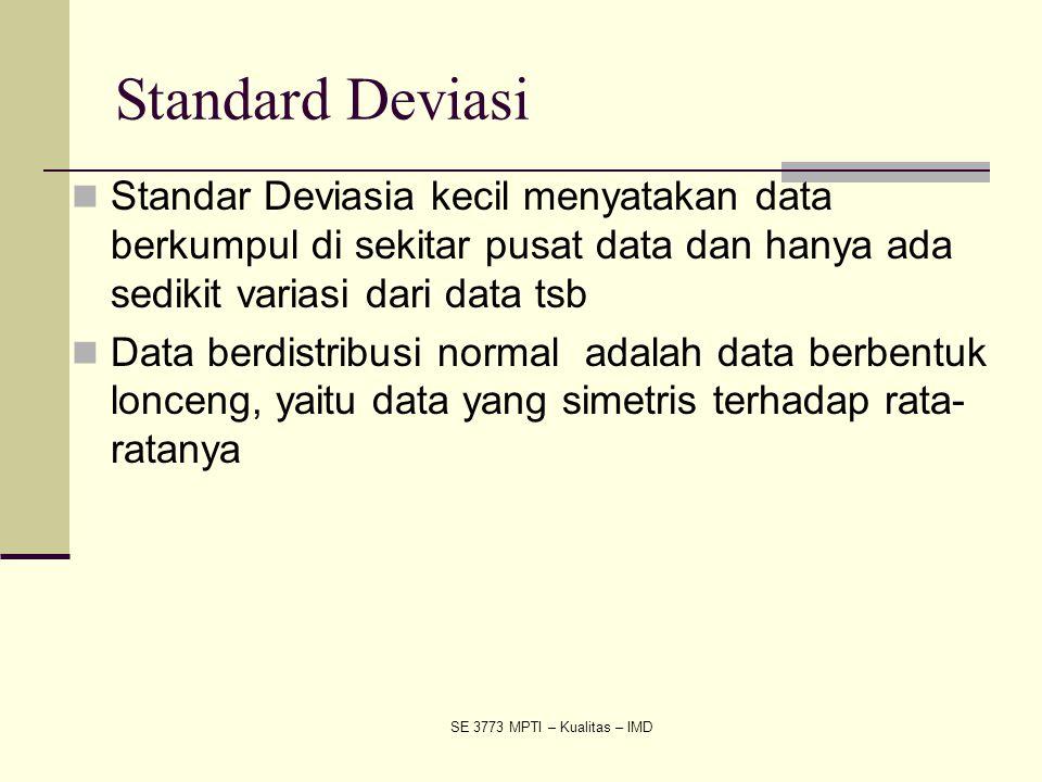 SE 3773 MPTI – Kualitas – IMD Standard Deviasi Standar Deviasia kecil menyatakan data berkumpul di sekitar pusat data dan hanya ada sedikit variasi da