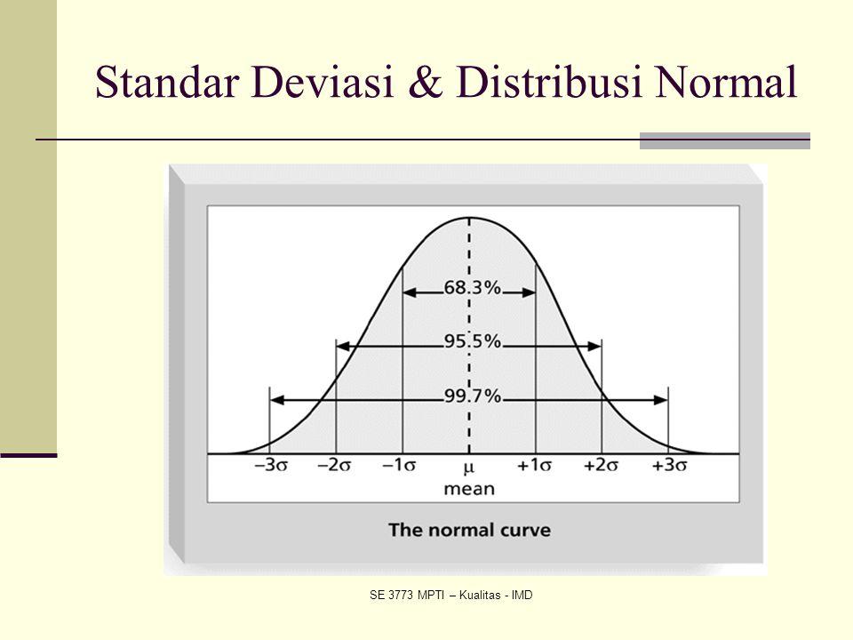 SE 3773 MPTI – Kualitas - IMD Standar Deviasi & Distribusi Normal