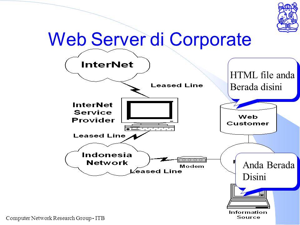 Computer Network Research Group - ITB Web Server di Corporate Anda Berada Disini HTML file anda Berada disini