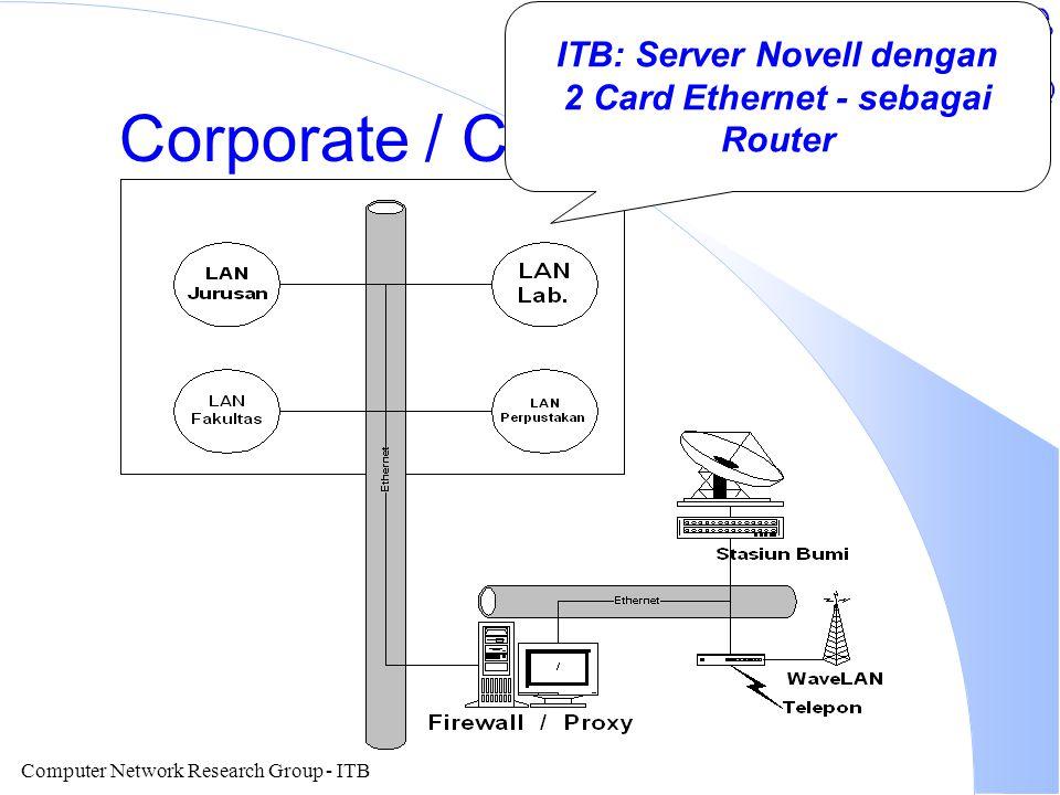 Computer Network Research Group - ITB Corporate / Campus Internet ITB: Server Novell dengan 2 Card Ethernet - sebagai Router