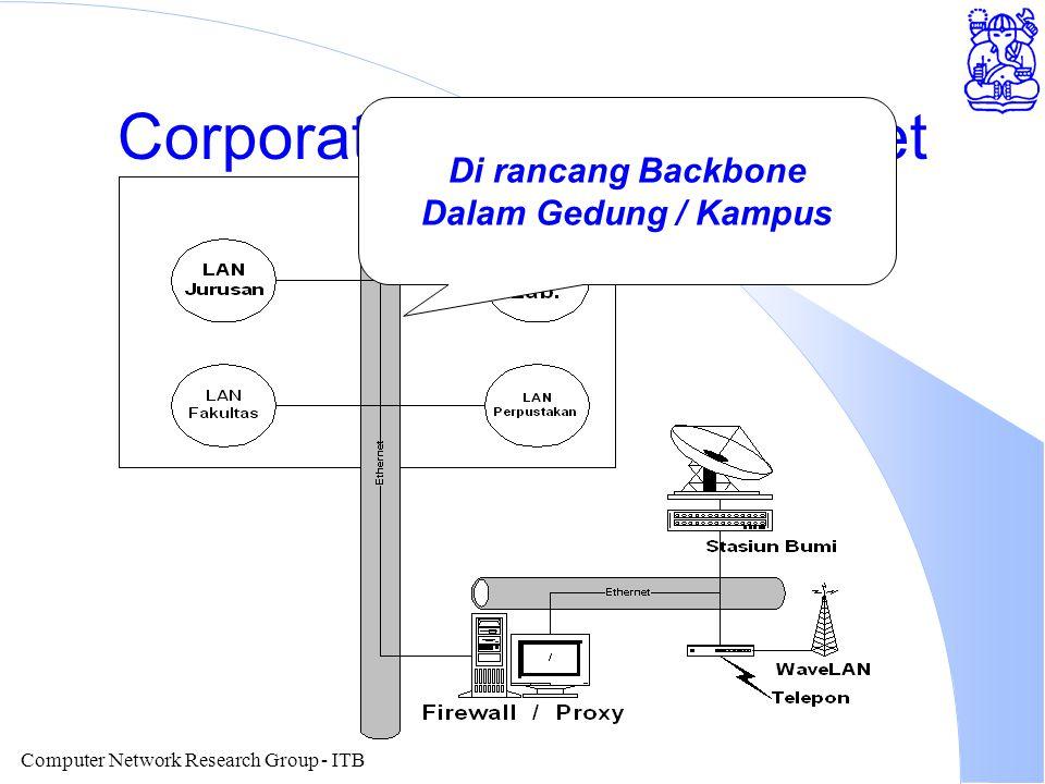 Computer Network Research Group - ITB Corporate / Campus Internet Di rancang Backbone Dalam Gedung / Kampus
