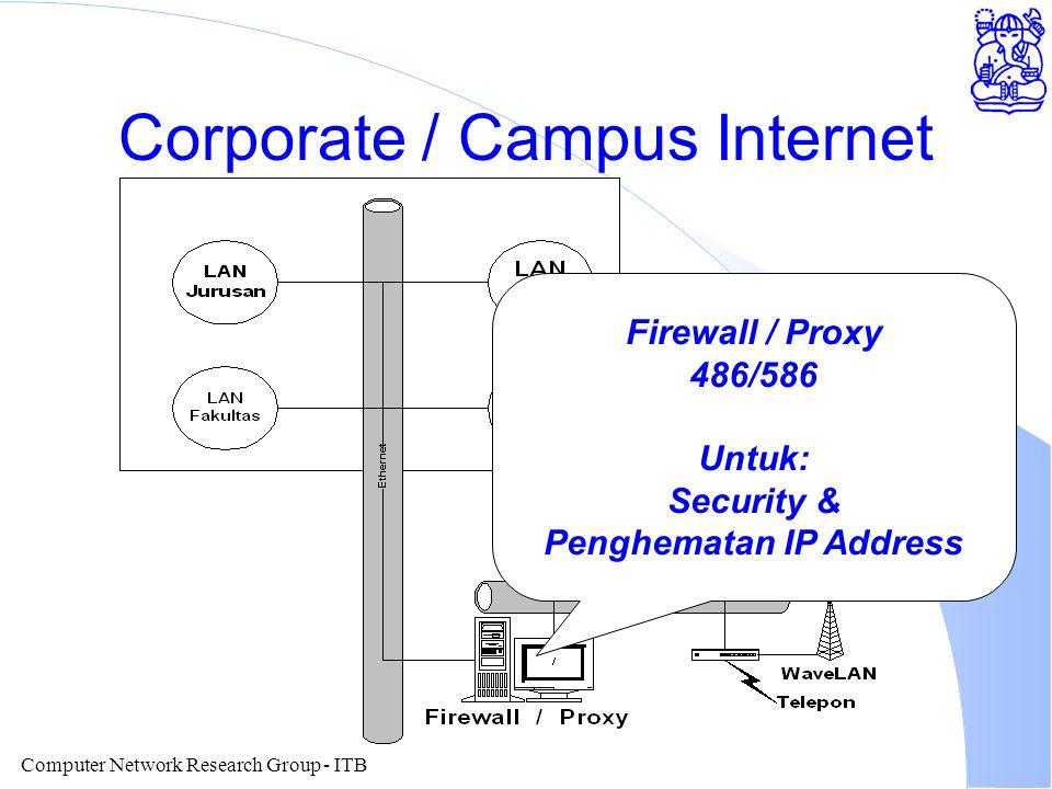 Computer Network Research Group - ITB Corporate / Campus Internet Firewall / Proxy 486/586 Untuk: Security & Penghematan IP Address