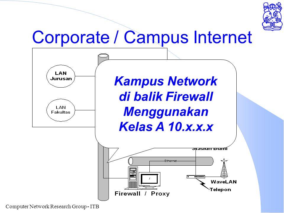 Computer Network Research Group - ITB Corporate / Campus Internet Kampus Network di balik Firewall Menggunakan Kelas A 10.x.x.x