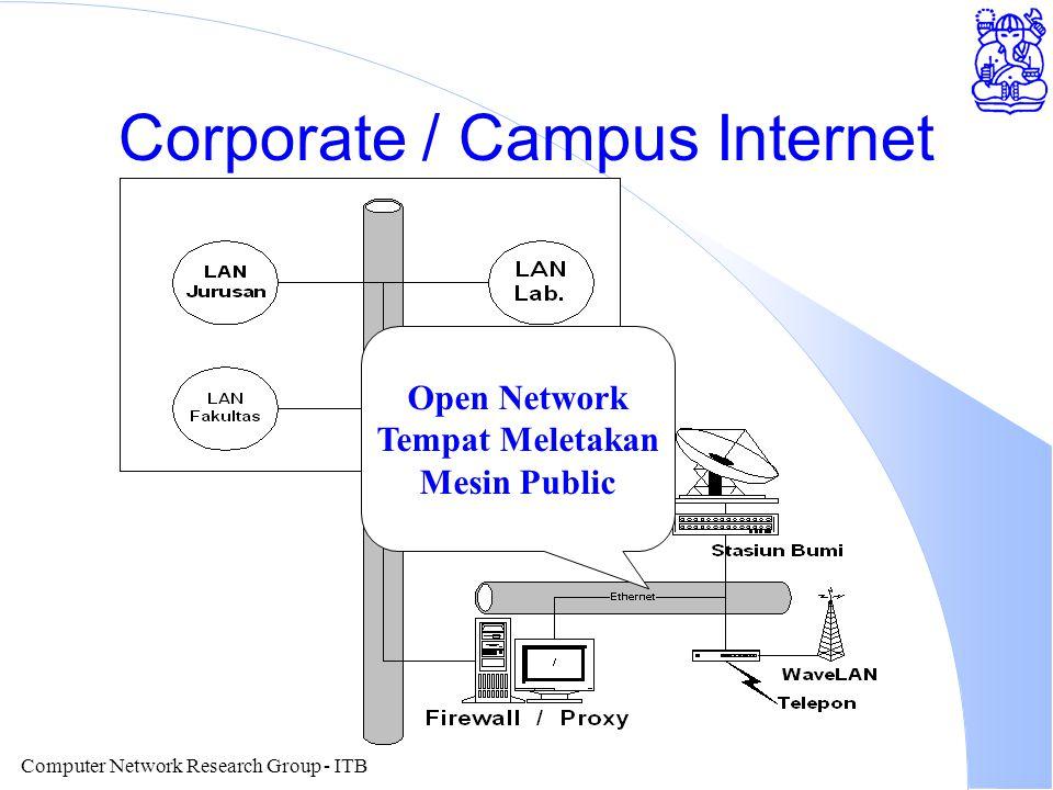 Computer Network Research Group - ITB Corporate / Campus Internet Open Network Tempat Meletakan Mesin Public