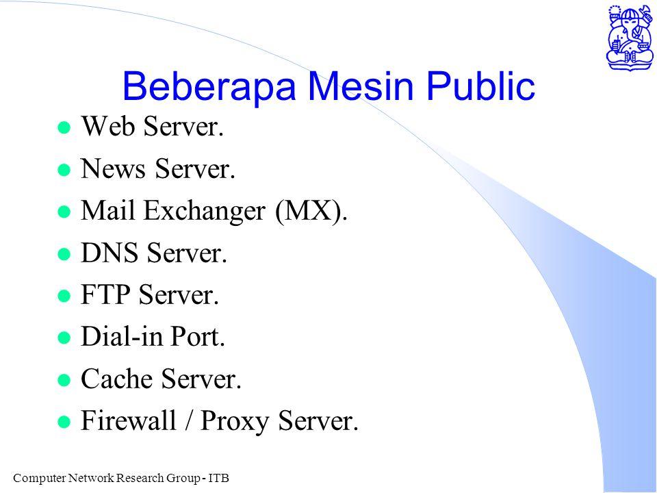 Computer Network Research Group - ITB Beberapa Mesin Public l Web Server. l News Server. l Mail Exchanger (MX). l DNS Server. l FTP Server. l Dial-in