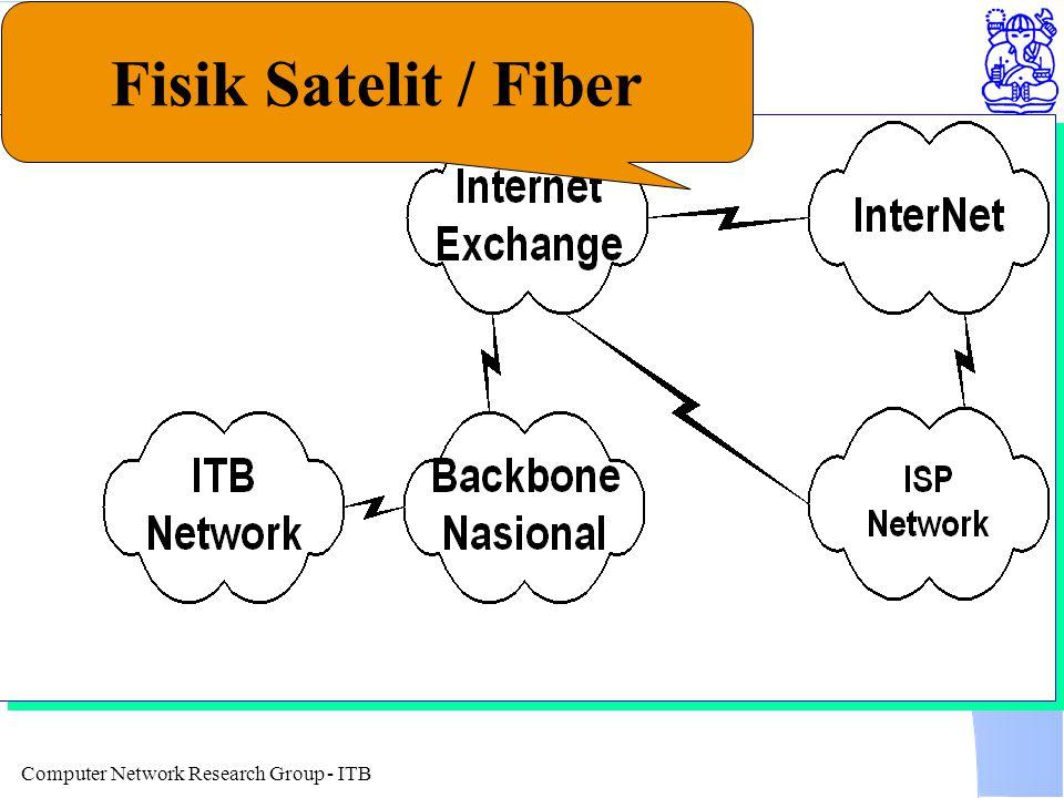 Fisik Satelit / Fiber