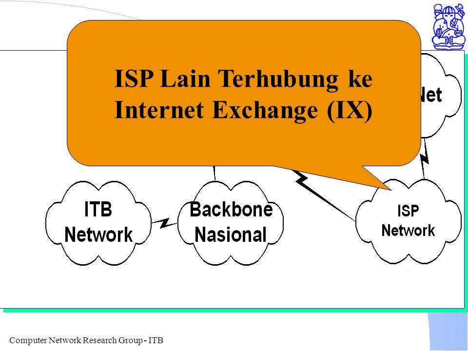 Computer Network Research Group - ITB ISP Lain Terhubung ke Internet Exchange (IX)