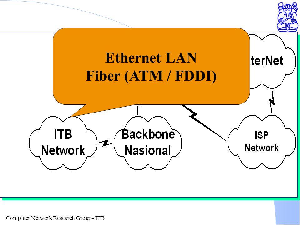 Computer Network Research Group - ITB Ethernet LAN Fiber (ATM / FDDI)