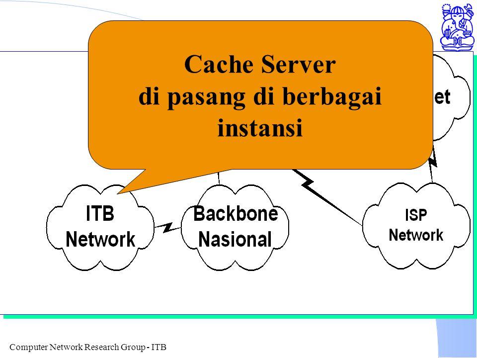 Computer Network Research Group - ITB Cache Server di pasang di berbagai instansi
