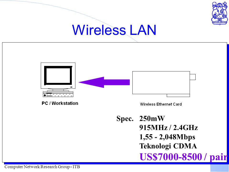 Computer Network Research Group - ITB Wireless LAN Spec.250mW 915MHz / 2.4GHz 1,55 - 2,048Mbps Teknologi CDMA US$7000-8500 / pair