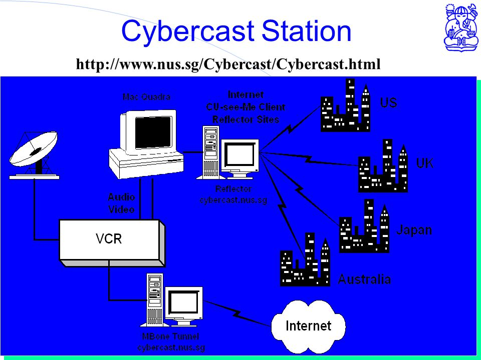 Computer Network Research Group - ITB Cybercast Station http://www.nus.sg/Cybercast/Cybercast.html
