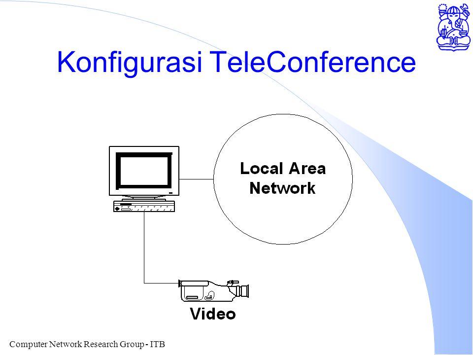 Konfigurasi TeleConference