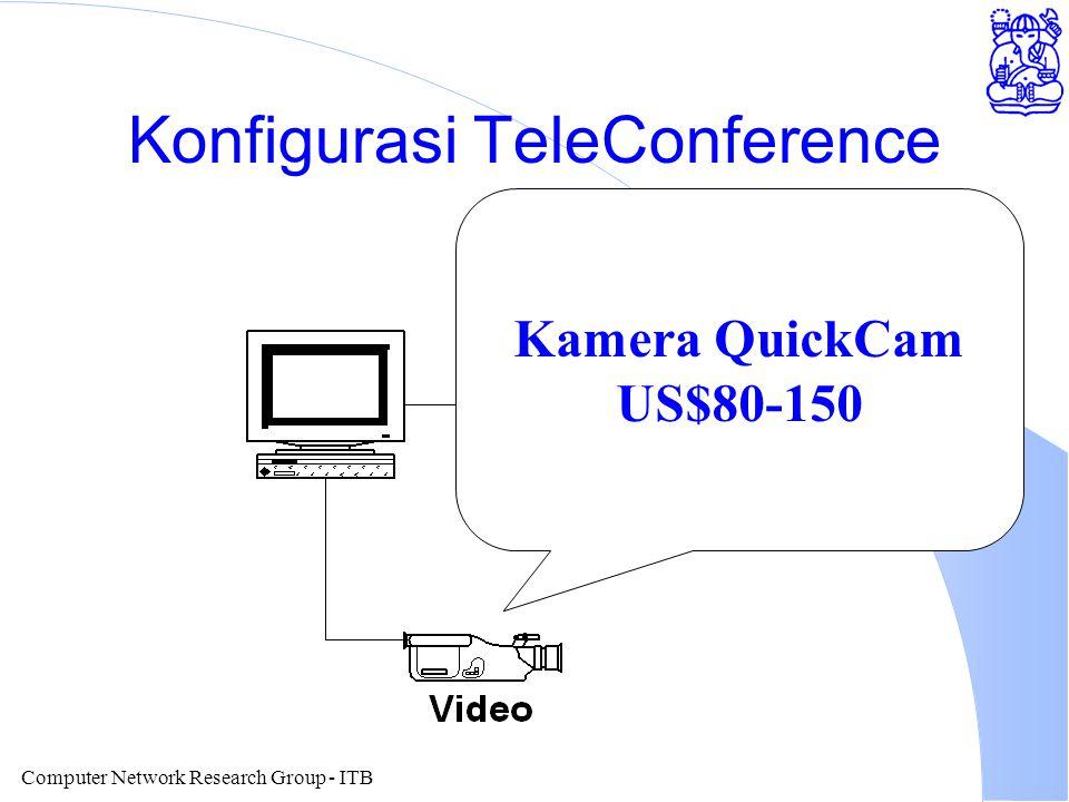 Computer Network Research Group - ITB Konfigurasi TeleConference Kamera QuickCam US$80-150