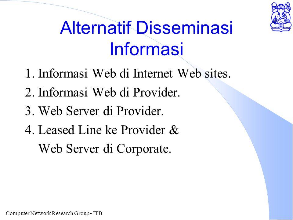 Computer Network Research Group - ITB Alternatif Disseminasi Informasi 1. Informasi Web di Internet Web sites. 2. Informasi Web di Provider. 3. Web Se