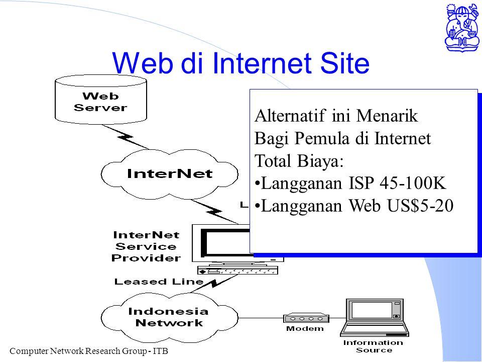 Computer Network Research Group - ITB Web di Internet Site Alternatif ini Menarik Bagi Pemula di Internet Total Biaya: Langganan ISP 45-100K Langganan