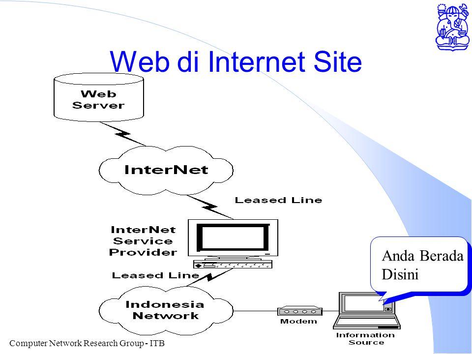 Computer Network Research Group - ITB Web di Internet Site Anda Berada Disini