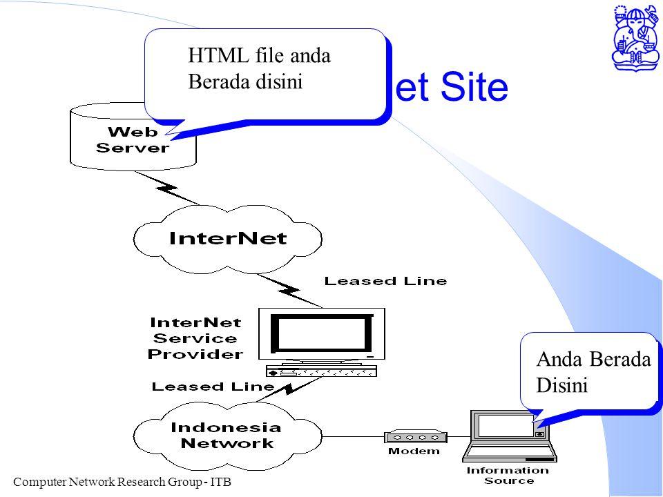 Computer Network Research Group - ITB Web di Internet Site Anda Berada Disini HTML file anda Berada disini