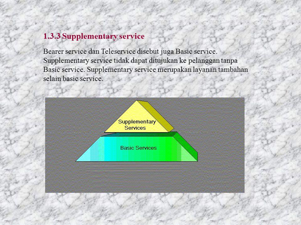 1.3.2 Teleservice Teleservice tidak hanya mendefinisikan fungsi transport yang diperlukan untuk pembentukan suatu hubungan, tetapi termasuk juga featu