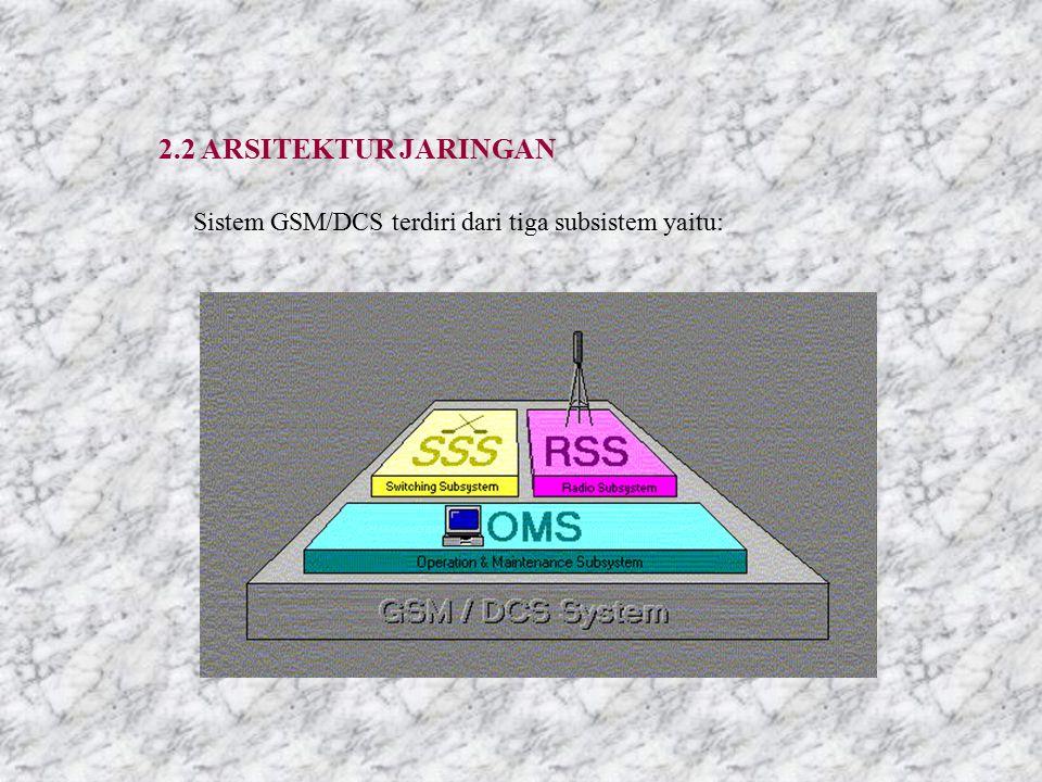 2.2 ARSITEKTUR JARINGAN Sistem GSM/DCS terdiri dari tiga subsistem yaitu:
