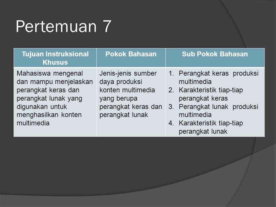 Pertemuan 7 Tujuan Instruksional Khusus Pokok BahasanSub Pokok Bahasan Mahasiswa mengenal dan mampu menjelaskan perangkat keras dan perangkat lunak ya