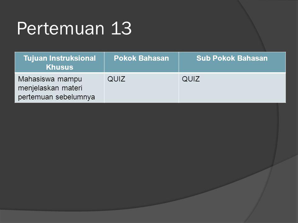 Pertemuan 13 Tujuan Instruksional Khusus Pokok BahasanSub Pokok Bahasan Mahasiswa mampu menjelaskan materi pertemuan sebelumnya QUIZ