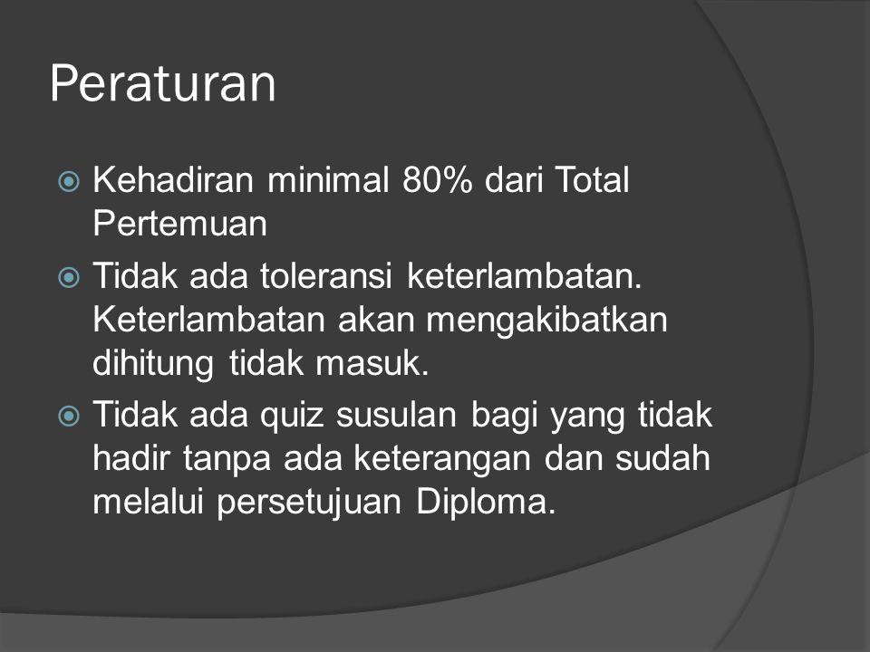 Penilaian  Teori (40%) UTS + UAS = 30% Quiz= 10%  Praktikum (60%) UAS = 25% Tugas (Kelompok)= 15% Tugas (Perorangan)= 20% 100%