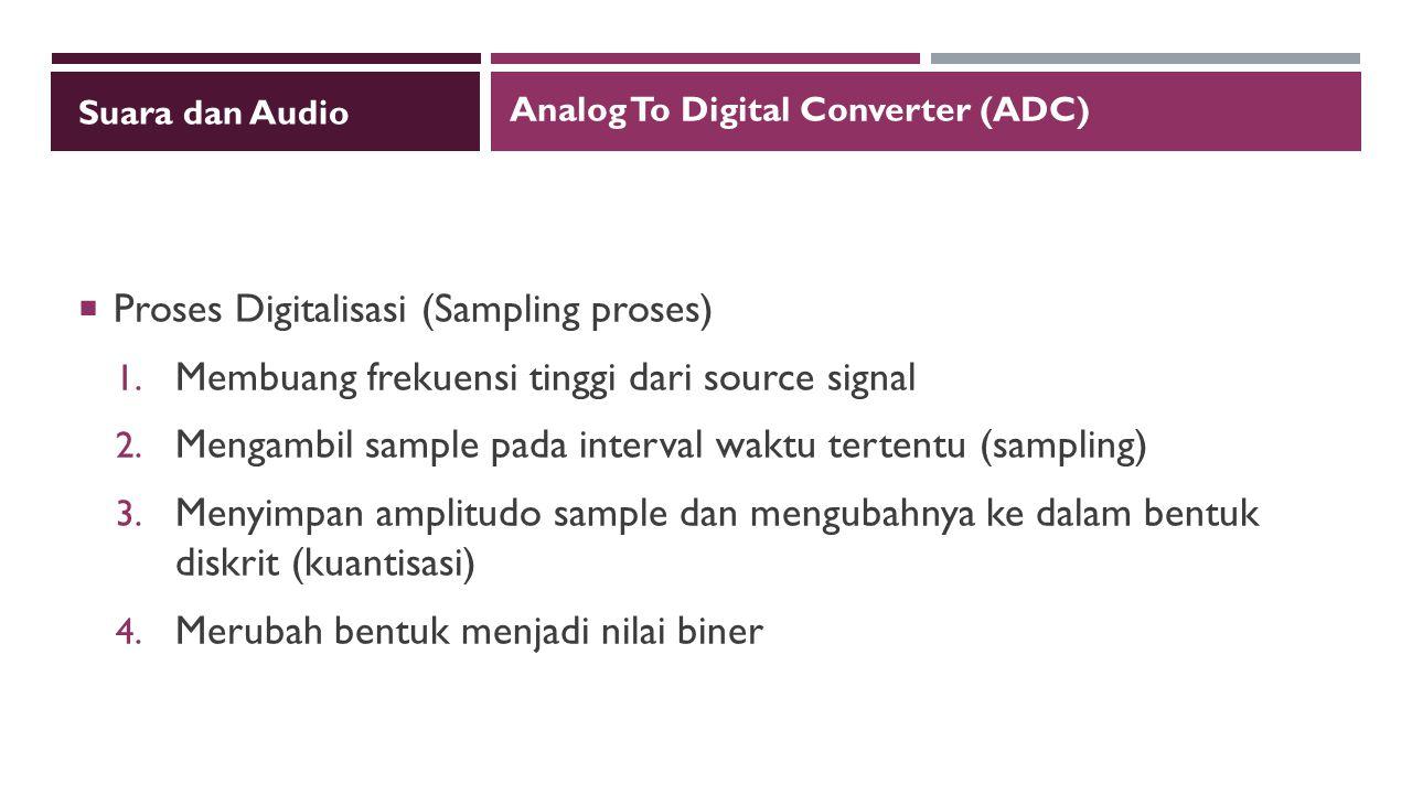 Suara dan Audio  Proses Digitalisasi (Sampling proses) 1.