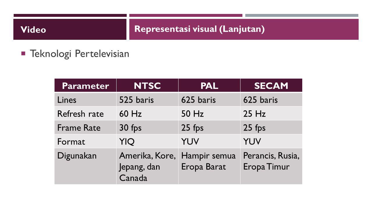 Video  Teknologi Pertelevisian Representasi visual (Lanjutan) ParameterNTSCPALSECAM Lines525 baris625 baris Refresh rate60 Hz50 Hz25 Hz Frame Rate30 fps25 fps FormatYIQYUV DigunakanAmerika, Kore, Jepang, dan Canada Hampir semua Eropa Barat Perancis, Rusia, Eropa Timur
