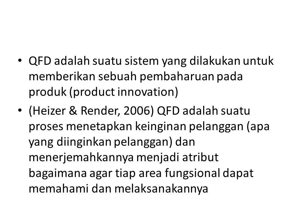 QFD adalah suatu sistem yang dilakukan untuk memberikan sebuah pembaharuan pada produk (product innovation) (Heizer & Render, 2006) QFD adalah suatu proses menetapkan keinginan pelanggan (apa yang diinginkan pelanggan) dan menerjemahkannya menjadi atribut bagaimana agar tiap area fungsional dapat memahami dan melaksanakannya
