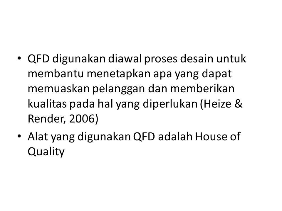 QFD digunakan diawal proses desain untuk membantu menetapkan apa yang dapat memuaskan pelanggan dan memberikan kualitas pada hal yang diperlukan (Heize & Render, 2006) Alat yang digunakan QFD adalah House of Quality