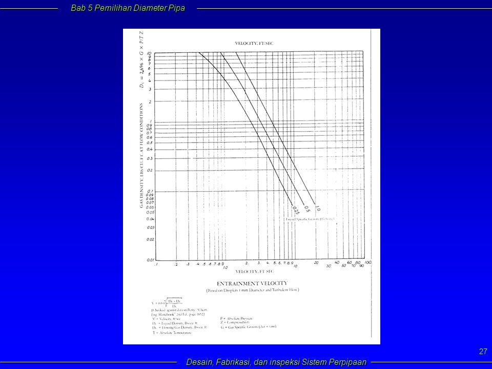 Bab 5 Pemilihan Diameter Pipa Desain, Fabrikasi, dan inspeksi Sistem Perpipaan 27